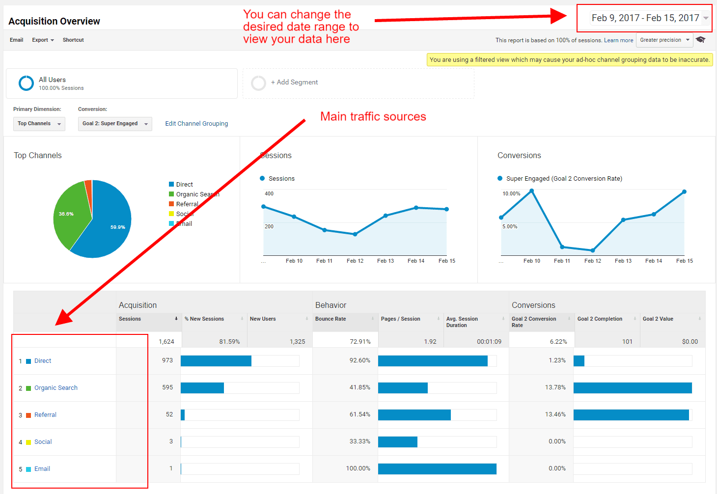 Google Analytics - Acquisition Overview Report - Step 2