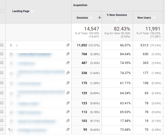 Google Analytics Landing Pages Report - Step 2