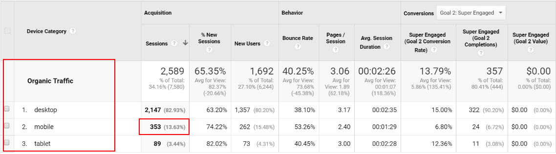 How to use the Segments report in Google Analytics - Step 4